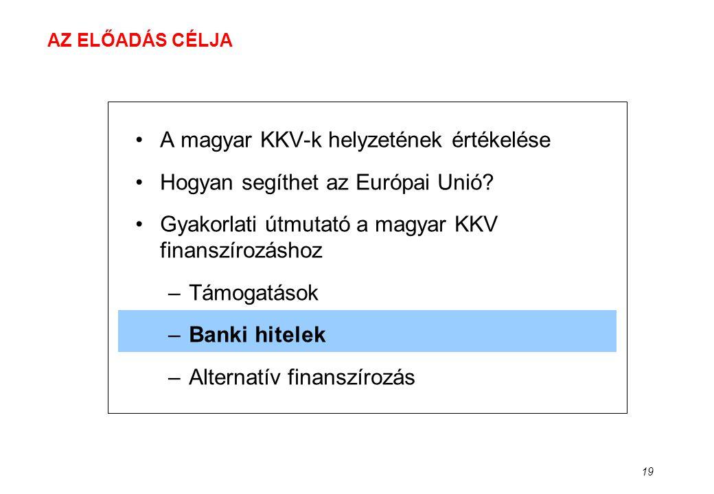 19 AZ ELŐADÁS CÉLJA •A magyar KKV-k helyzetének értékelése •Hogyan segíthet az Európai Unió? •Gyakorlati útmutató a magyar KKV finanszírozáshoz –Támog