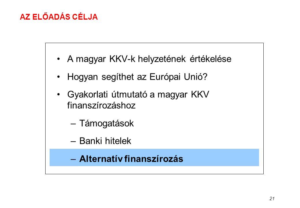 21 AZ ELŐADÁS CÉLJA •A magyar KKV-k helyzetének értékelése •Hogyan segíthet az Európai Unió? •Gyakorlati útmutató a magyar KKV finanszírozáshoz –Támog