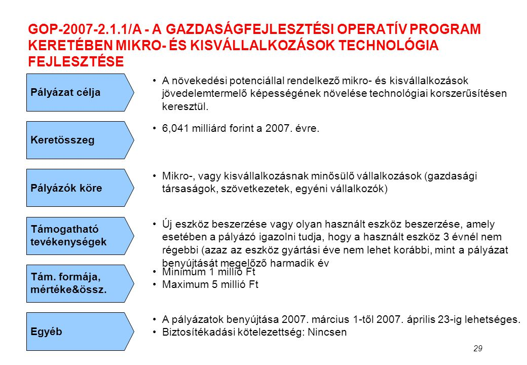 29 GOP-2007-2.1.1/A - A GAZDASÁGFEJLESZTÉSI OPERATÍV PROGRAM KERETÉBEN MIKRO- ÉS KISVÁLLALKOZÁSOK TECHNOLÓGIA FEJLESZTÉSE Pályázat célja •A növekedési