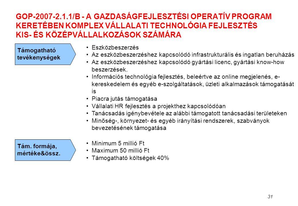 31 GOP-2007-2.1.1/B - A GAZDASÁGFEJLESZTÉSI OPERATÍV PROGRAM KERETÉBEN KOMPLEX VÁLLALATI TECHNOLÓGIA FEJLESZTÉS KIS- ÉS KÖZÉPVÁLLALKOZÁSOK SZÁMÁRA Tám