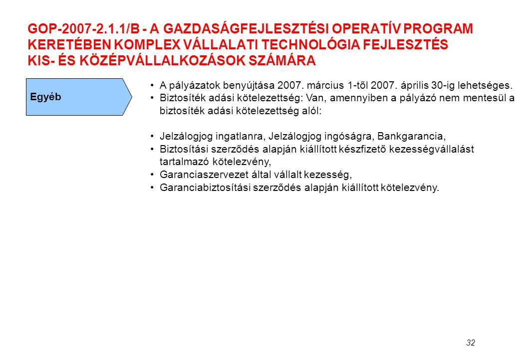 32 GOP-2007-2.1.1/B - A GAZDASÁGFEJLESZTÉSI OPERATÍV PROGRAM KERETÉBEN KOMPLEX VÁLLALATI TECHNOLÓGIA FEJLESZTÉS KIS- ÉS KÖZÉPVÁLLALKOZÁSOK SZÁMÁRA Egy