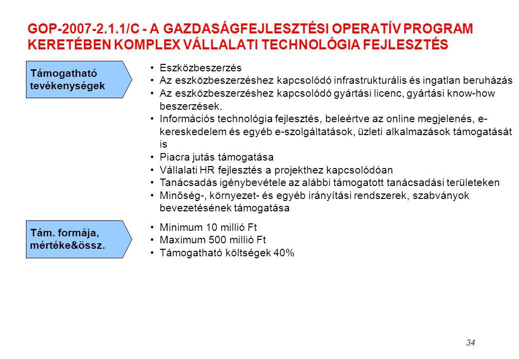 34 GOP-2007-2.1.1/C - A GAZDASÁGFEJLESZTÉSI OPERATÍV PROGRAM KERETÉBEN KOMPLEX VÁLLALATI TECHNOLÓGIA FEJLESZTÉS Támogatható tevékenységek •Eszközbesze