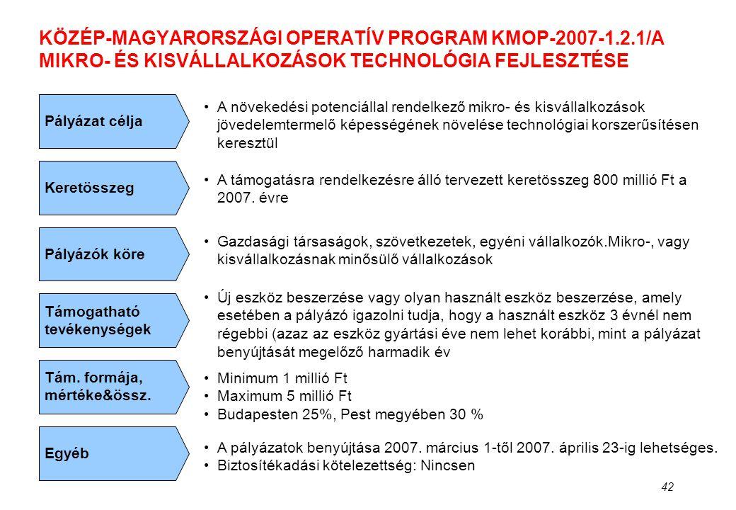 42 KÖZÉP-MAGYARORSZÁGI OPERATÍV PROGRAM KMOP-2007-1.2.1/A MIKRO- ÉS KISVÁLLALKOZÁSOK TECHNOLÓGIA FEJLESZTÉSE Pályázat célja •A növekedési potenciállal