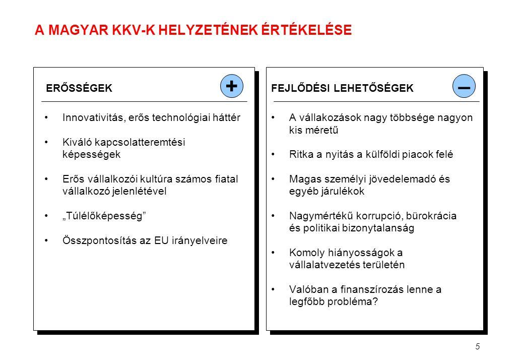 """16 GAZDASÁGFEJLESZTÉSI OPERATÍV PROGRAM GOP •A Gazdaságfejlesztési Operatív Programra mintegy 674.0 milliárd Ft áll rendelkezésre •Gazdaságfejlesztési Operatív Program fő célja: """"A magyar gazdaság tartós növekedésének elősegítése, a produktív szektor versenyképességének erősítése révén."""