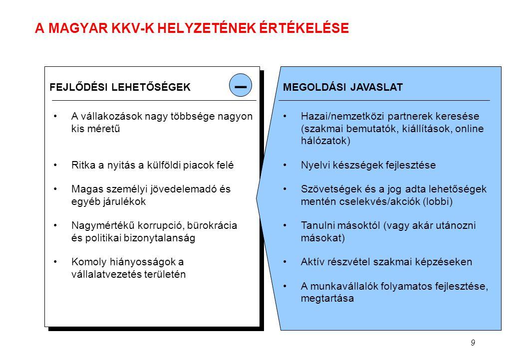 10 AZ ELŐADÁS CÉLJA •A magyar KKV-k helyzetének értékelése •Hogyan segíthet az Európai Unió.