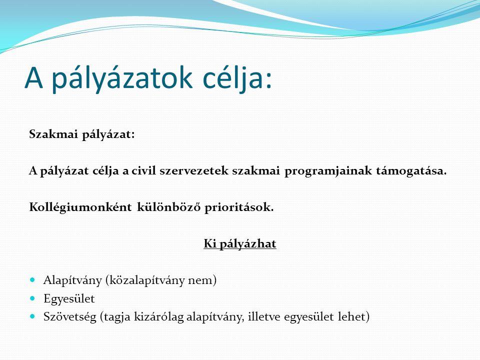 A pályázatok célja: Szakmai pályázat: A pályázat célja a civil szervezetek szakmai programjainak támogatása. Kollégiumonként különböző prioritások. Ki