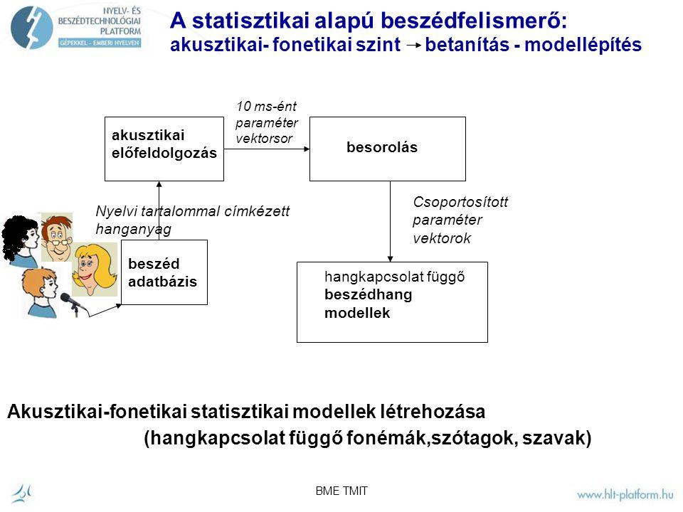 BME TMIT Ma a korszerű beszédfelismerők statisztikai elvi alapokon működnek Akusztikai-fonetikai szinten létrehozott hangkapcsolat függő beszédhang modellek (Rejtett Markov modellek és/vagy Neurális hálózatok) és Szintaktikai (szó) szinten létrehozott statisztikai nyelvi modellek (N-gramm) együttes alkalmazásával.