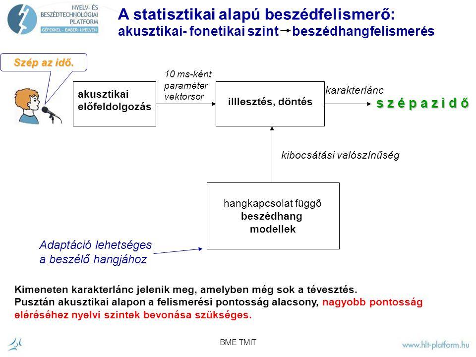 BME TMIT A statisztikai alapú beszédfelismerő: akusztikai- fonetikai szint betanítás - modellépítés akusztikai előfeldolgozás beszéd adatbázis hangkapcsolat függő beszédhang modellek 10 ms-ént paraméter vektorsor Nyelvi tartalommal címkézett hanganyag Akusztikai-fonetikai statisztikai modellek létrehozása (hangkapcsolat függő fonémák,szótagok, szavak) besorolás Csoportosított paraméter vektorok