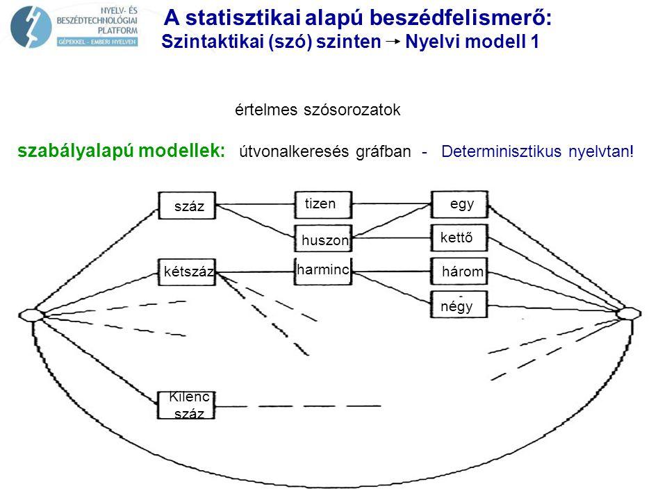 BME TMIT A statisztikai alapú beszédfelismerő: akusztikai- fonetikai szint beszédhangfelismerés s z é p a z i d ő hangkapcsolat függő beszédhang modellek akusztikai előfeldolgozás iIllesztés, döntés 10 ms-ként paraméter vektorsor karakterlánc kibocsátási valószínűség Szép az idő.