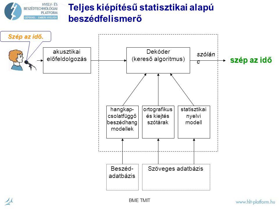 BME TMIT N-gramm modell használhatósága nyelvfüggő Angol kötött szósorrend jól alkalmazható ragozott szóalak kisszámú Magyar és kevéssé kötött szórend további kutatás egyéb morfoló- agglutináló –flektáló szükséges giailag gazdag szóalak változékony (morféma alapú nyelvek nyelvi modellezés) A statisztikai alapú beszédfelismerő: N-gramm nyelvi modell jellemzése