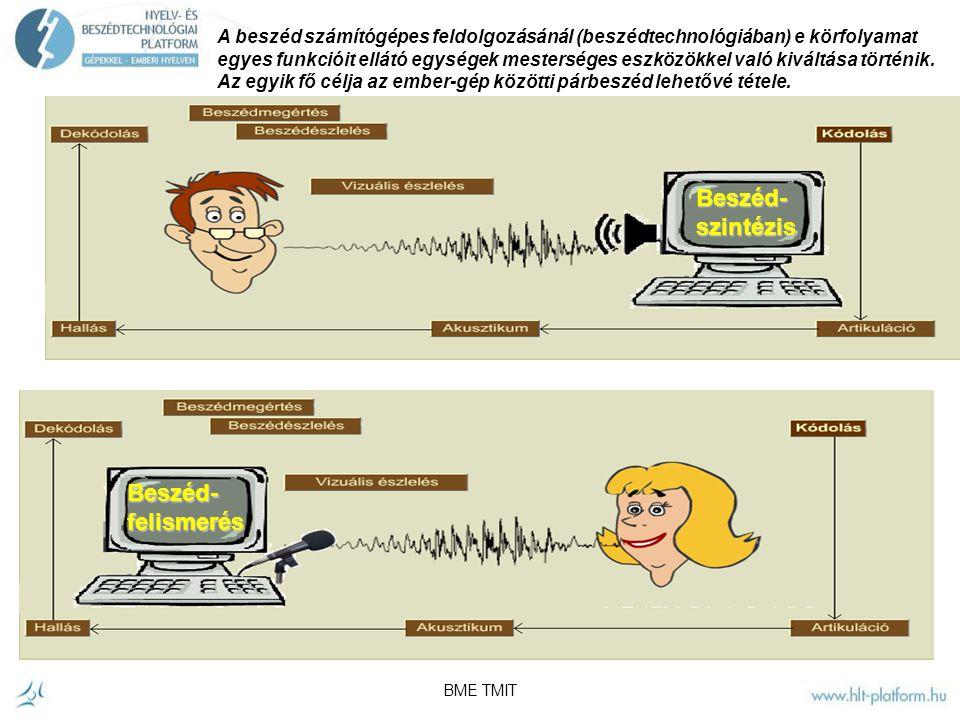 BME TMIT Beszéd- szintézis A beszéd számítógépes feldolgozásánál (beszédtechnológiában) e körfolyamat egyes funkcióit ellátó egységek mesterséges eszközökkel való kiváltása történik.