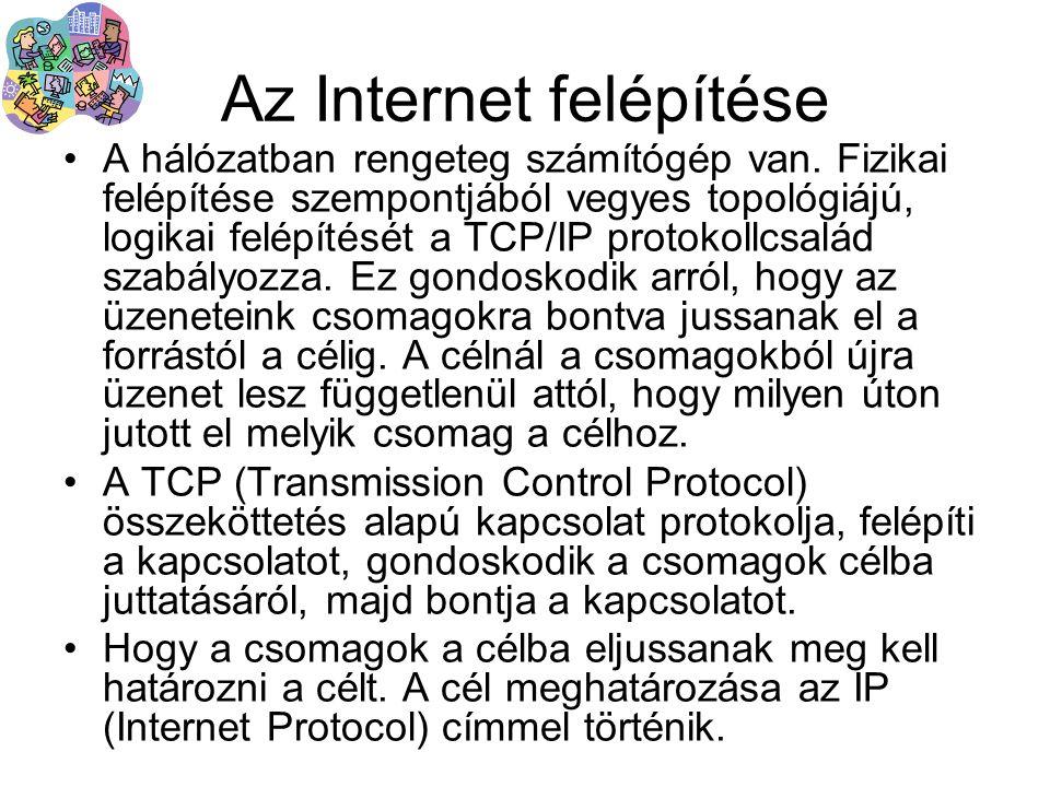 Karakteres FTP kliens •Parancssorból (Dos) inditható el és a használata arra emlékeztet.