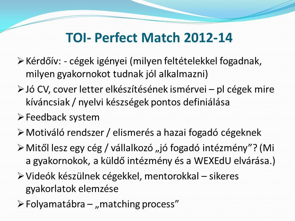 """TOI- Perfect Match 2012-14  Kérdőív: - cégek igényei (milyen feltételekkel fogadnak, milyen gyakornokot tudnak jól alkalmazni)  Jó CV, cover letter elkészítésének ismérvei – pl cégek mire kíváncsiak / nyelvi készségek pontos definiálása  Feedback system  Motiváló rendszer / elismerés a hazai fogadó cégeknek  Mitől lesz egy cég / vállalkozó """"jó fogadó intézmény ."""