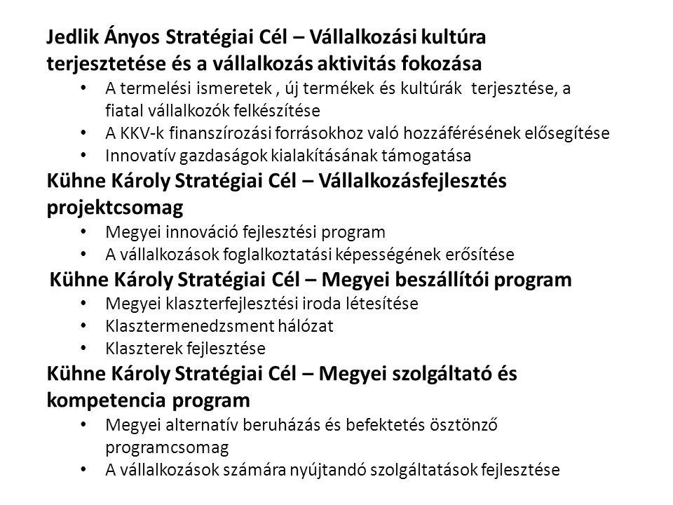 Jedlik Ányos Stratégiai Cél – Vállalkozási kultúra terjesztetése és a vállalkozás aktivitás fokozása • A termelési ismeretek, új termékek és kultúrák
