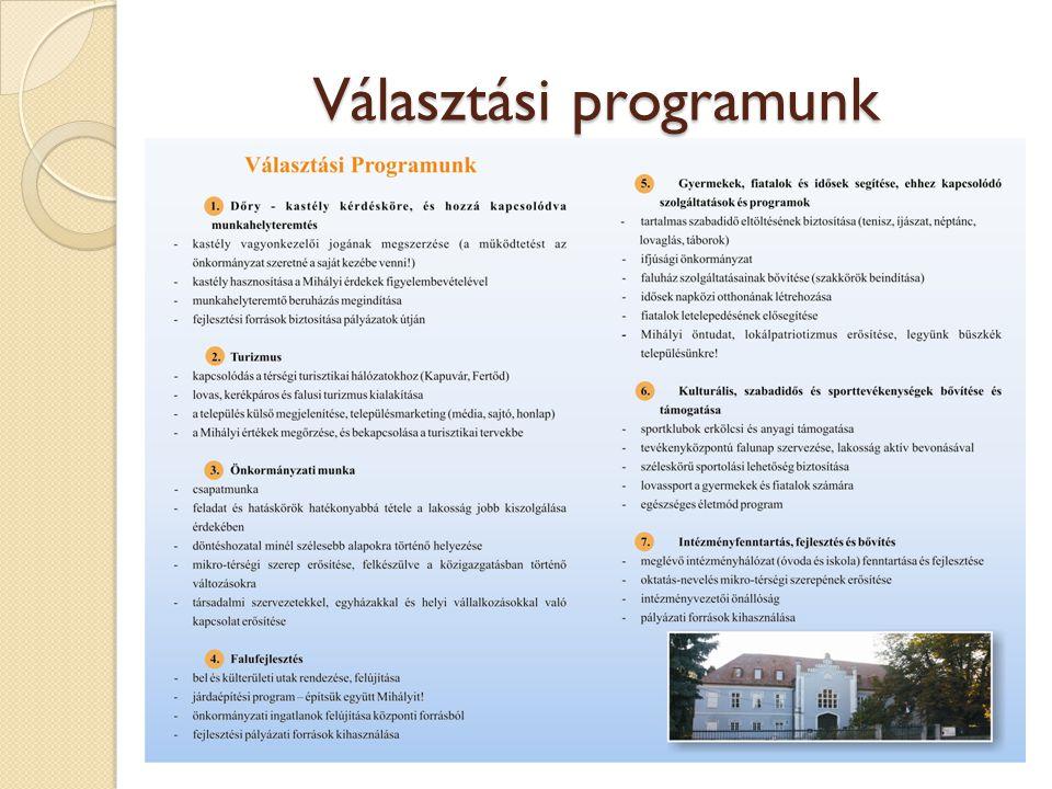 Ciklusterv ( 4 éves program) Mihályi jövőkép kialakítása Helyzetelemzés → fejlesztési irány meghatározása A program tartalmazza különösen:  a fejlesztési elképzeléseket;  a munkahelyteremtés feltételeinek elősegítését;  a településfejlesztési politika;  az adópolitika célkitűzéseit;  az egyes közszolgáltatások biztosítására, színvonalának javítására vonatkozó megoldásokat;  a befektetés támogatási politika;  a faluüzemeltetési politika célkitűzéseit;  oktatás, közművelődés és egészségügyi ellátás jövőjét.