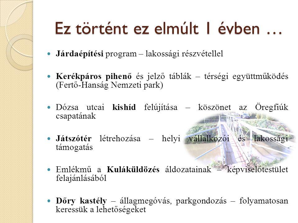 Ez történt ez elmúlt 1 évben …  Közösségi tér pályázat 6.000.000 Ft  Külterületi utak pályázata 9.000.000 Ft  Leader pályázaton támogatást nyertünk az utcabajnokságra, bohócjárásra és a falunapra (3 x 250.000 Ft)  Közmunka program állami támogatással (4 fő foglalkoztatása)  Köztéri szobrok és környezetük felújítása pályázat folyamatban  Árpád utcai ingatlanok értékesítése 7.000.000 Ft-ért, valamint 400.000 Ft-ért  Meglévő önkormányzati ingatlanvagyon felmérése – a jövőben jelentős ráfordítást igényel (orvosi–fogorvosi rendelő, szolgálati lakások, hivatal)