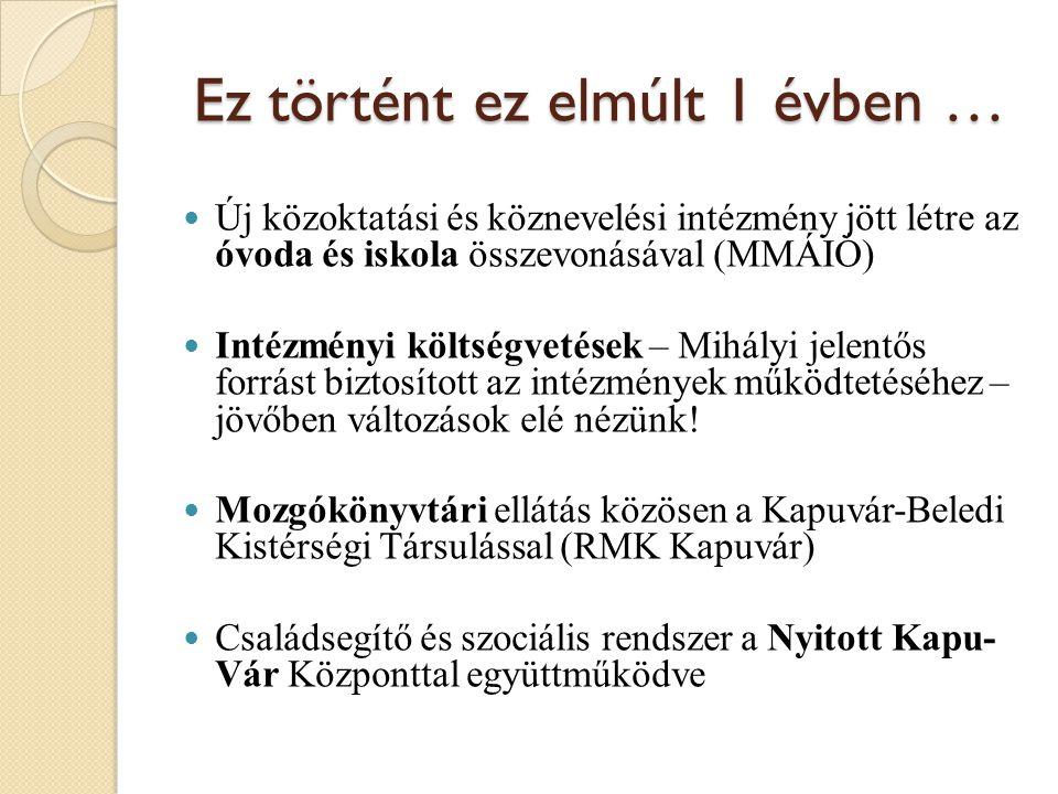 Ez történt ez elmúlt 1 évben …  Bursa Hungarica Ösztöndíj pályázathoz csatlakoztunk, tanuló fiatalok támogatása  Első lakáshoz jutók támogatása, elősegítve a letelepedést (200.000 Ft/család)  Továbbra is szigorú szociális segélyezés  Önkormányzati ingatlanok bérleti díját 40%-kal emeltük meg