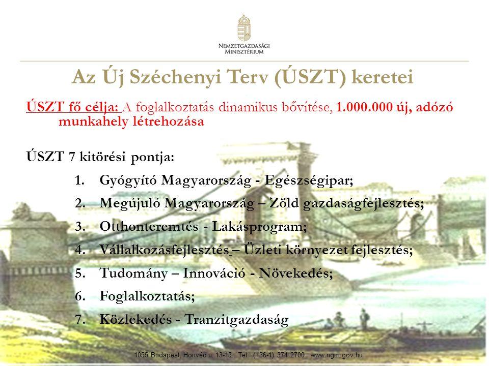 3 ÚSZT fő célja: A foglalkoztatás dinamikus bővítése, 1.000.000 új, adózó munkahely létrehozása ÚSZT 7 kitörési pontja: 1.Gyógyító Magyarország - Egészségipar; 2.Megújuló Magyarország – Zöld gazdaságfejlesztés; 3.Otthonteremtés - Lakásprogram; 4.Vállalkozásfejlesztés – Üzleti környezet fejlesztés; 5.Tudomány – Innováció - Növekedés; 6.Foglalkoztatás; 7.Közlekedés - Tranzitgazdaság 1055 Budapest, Honvéd u.