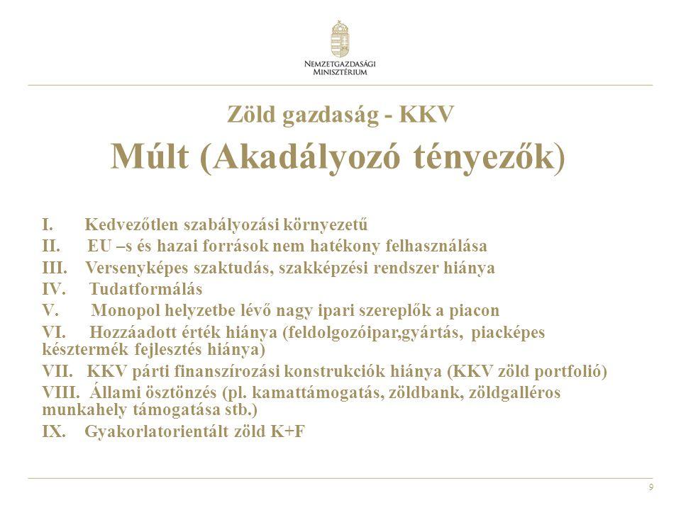 9 Zöld gazdaság - KKV Múlt (Akadályozó tényezők) I.