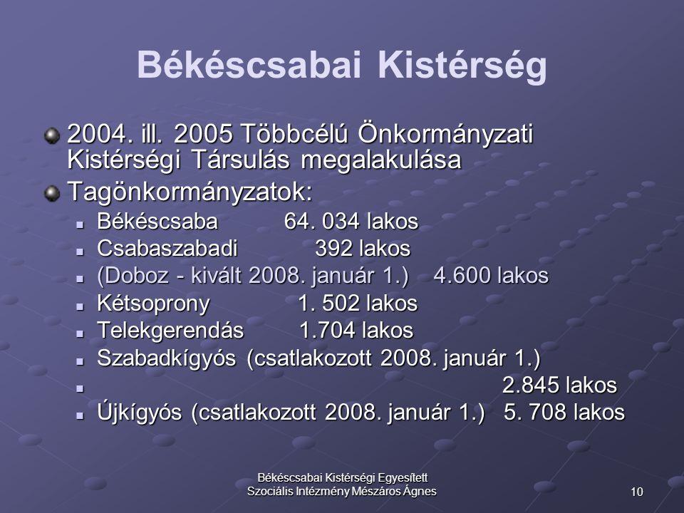 10 Békéscsabai Kistérségi Egyesített Szociális Intézmény Mészáros Ágnes Békéscsabai Kistérség 2004. ill. 2005 Többcélú Önkormányzati Kistérségi Társul