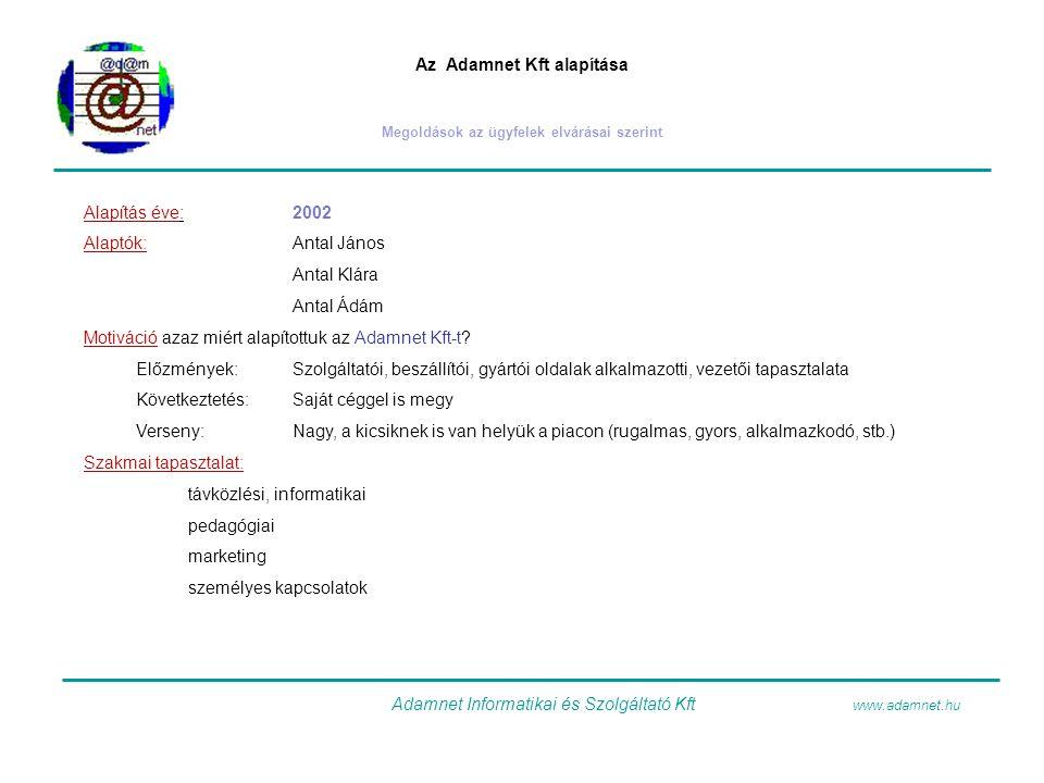 Az Adamnet Kft céljai Megoldások az ügyfelek elvárásai szerint Fő Céljaink: Új technológiák, gyártók bevezetése a magyar piacon Minőségi eszközök, megoldások alkalmazása és integrálása Ügyfélorientált szolgáltatások nyújtása Megbízhatóság a szolgáltatás és szállítás terén is Ár- / Értékarány képviselete Adamnet Informatikai és Szolgáltató Kft www.adamnet.hu