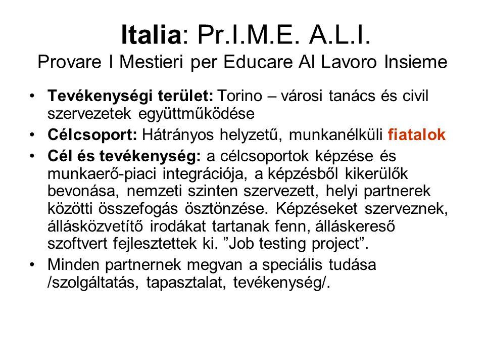 Italia: Pr.I.M.E. A.L.I. Provare I Mestieri per Educare Al Lavoro Insieme •Tevékenységi terület: Torino – városi tanács és civil szervezetek együttműk