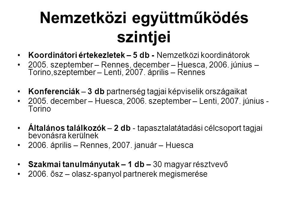 Nemzetközi együttműködés szintjei •Koordinátori értekezletek – 5 db - Nemzetközi koordinátorok •2005. szeptember – Rennes, december – Huesca, 2006. jú