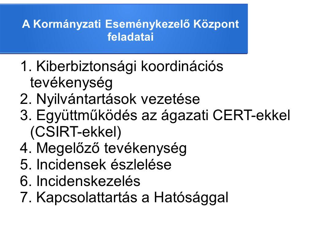 A Kormányzati Eseménykezelő Központ feladatai 1. Kiberbiztonsági koordinációs tevékenység 2. Nyilvántartások vezetése 3. Együttműködés az ágazati CERT