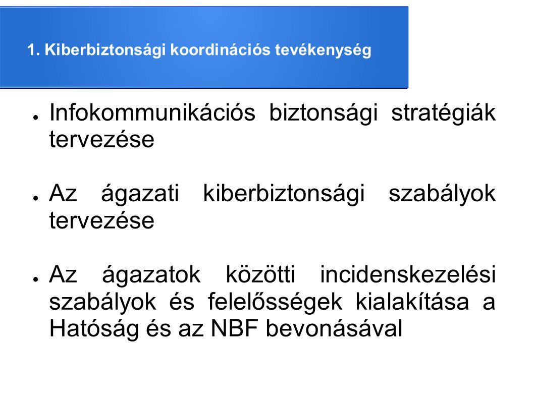 1. Kiberbiztonsági koordinációs tevékenység ● Infokommunikációs biztonsági stratégiák tervezése ● Az ágazati kiberbiztonsági szabályok tervezése ● Az