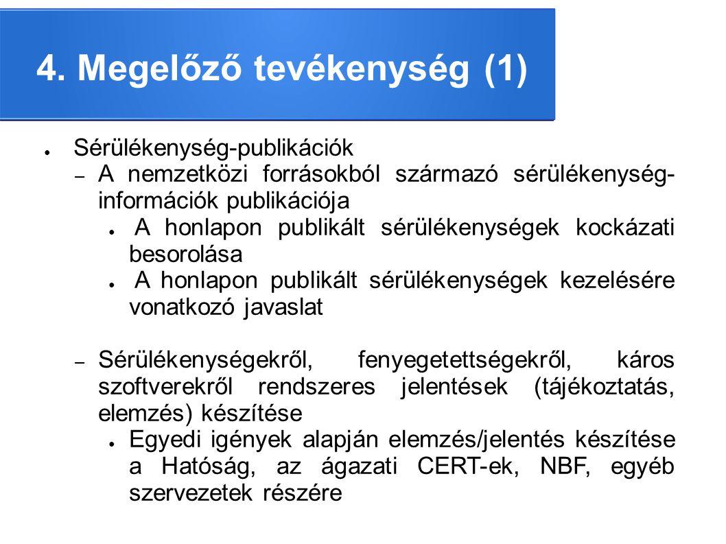 4. Megelőző tevékenység (1) ● Sérülékenység-publikációk – A nemzetközi forrásokból származó sérülékenység- információk publikációja ● A honlapon publi