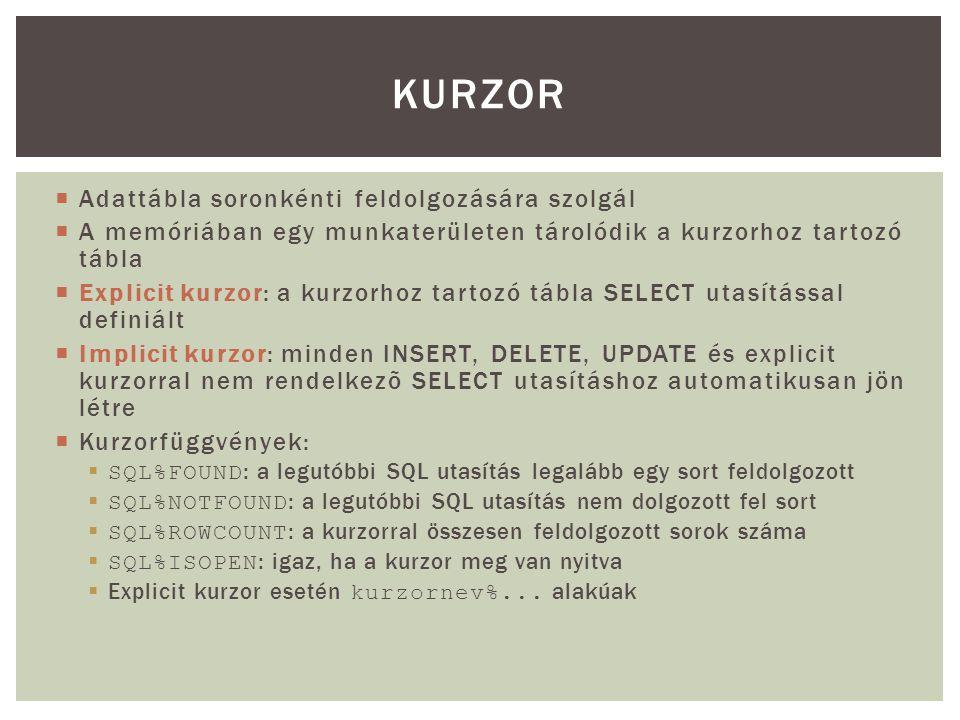  Adattábla soronkénti feldolgozására szolgál  A memóriában egy munkaterületen tárolódik a kurzorhoz tartozó tábla  Explicit kurzor: a kurzorhoz tartozó tábla SELECT utasítással definiált  Implicit kurzor: minden INSERT, DELETE, UPDATE és explicit kurzorral nem rendelkezõ SELECT utasításhoz automatikusan jön létre  Kurzorfüggvények:  SQL%FOUND : a legutóbbi SQL utasítás legalább egy sort feldolgozott  SQL%NOTFOUND : a legutóbbi SQL utasítás nem dolgozott fel sort  SQL%ROWCOUNT : a kurzorral összesen feldolgozott sorok száma  SQL%ISOPEN : igaz, ha a kurzor meg van nyitva  Explicit kurzor esetén kurzornev%...