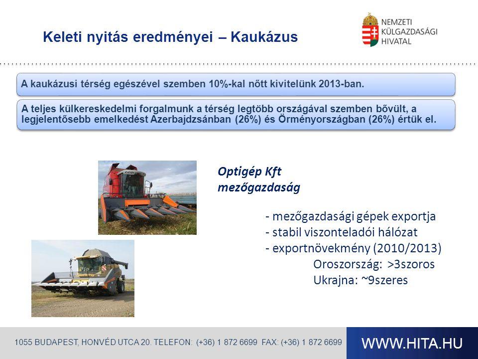 WWW.HITA.HU Keleti nyitás eredményei – Kaukázus 1055 BUDAPEST, HONVÉD UTCA 20.