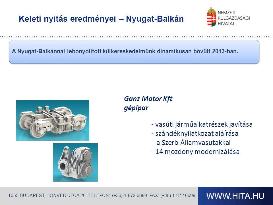 WWW.HITA.HU Keleti nyitás eredményei – Nyugat-Balkán 1055 BUDAPEST, HONVÉD UTCA 20. TELEFON: (+36) 1 872 6699 FAX: (+36) 1 872 6699 A Nyugat-Balkánnal