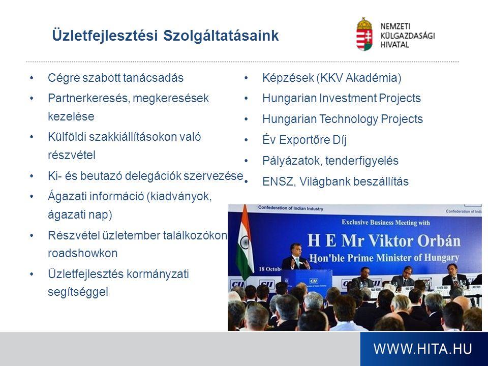 Üzletfejlesztési Szolgáltatásaink •Cégre szabott tanácsadás •Partnerkeresés, megkeresések kezelése •Külföldi szakkiállításokon való részvétel •Ki- és beutazó delegációk szervezése •Ágazati információ (kiadványok, ágazati nap) •Részvétel üzletember találkozókon, roadshowkon •Üzletfejlesztés kormányzati segítséggel •Képzések (KKV Akadémia) •Hungarian Investment Projects •Hungarian Technology Projects •Év Exportőre Díj •Pályázatok, tenderfigyelés •ENSZ, Világbank beszállítás