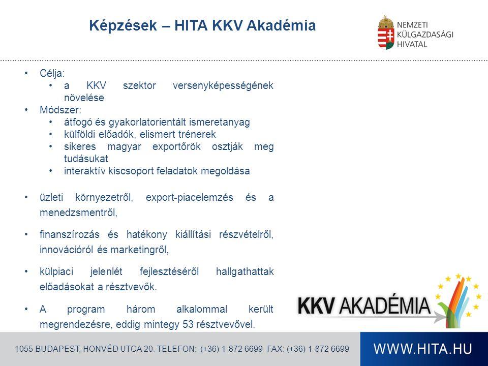 Képzések – HITA KKV Akadémia •Célja: •a KKV szektor versenyképességének növelése •Módszer: •átfogó és gyakorlatorientált ismeretanyag •külföldi előadók, elismert trénerek •sikeres magyar exportőrök osztják meg tudásukat •interaktív kiscsoport feladatok megoldása •üzleti környezetről, export-piacelemzés és a menedzsmentről, •finanszírozás és hatékony kiállítási részvételről, innovációról és marketingről, •külpiaci jelenlét fejlesztéséről hallgathattak előadásokat a résztvevők.