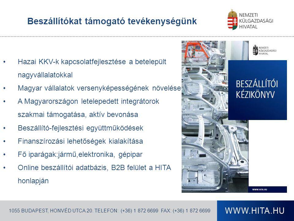 Beszállítókat támogató tevékenységünk •Hazai KKV-k kapcsolatfejlesztése a betelepült nagyvállalatokkal •Magyar vállalatok versenyképességének növelése •A Magyarországon letelepedett integrátorok szakmai támogatása, aktív bevonása •Beszállító-fejlesztési együttműködések •Finanszírozási lehetőségek kialakítása •Fő iparágak:jármű,elektronika, gépipar •Online beszállítói adatbázis, B2B felület a HITA honlapján 1055 BUDAPEST, HONVÉD UTCA 20.