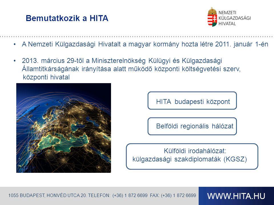WWW.HITA.HU Bemutatkozik a HITA •A Nemzeti Külgazdasági Hivatalt a magyar kormány hozta létre 2011. január 1-én •2013. március 29-től a Miniszterelnök