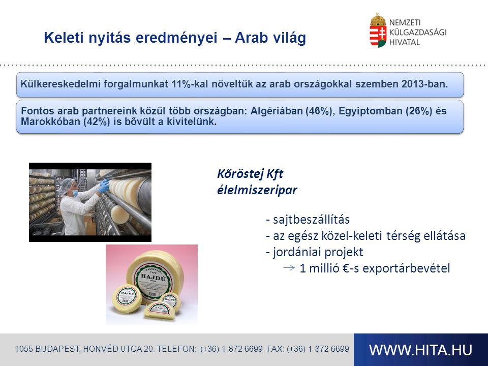 WWW.HITA.HU Keleti nyitás eredményei – Arab világ 1055 BUDAPEST, HONVÉD UTCA 20. TELEFON: (+36) 1 872 6699 FAX: (+36) 1 872 6699 Külkereskedelmi forga