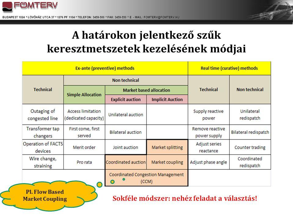 BUDAPEST 1024 * LÖVŐHÁZ UTCA 37 * 1276 PF 1104 * TELEFON: 3459-500 * FAX: 3459-550 * E - MAIL: FOMTERV@FOMTERV.HU Következtetések •A közös cseh – szlovák - magyar árampiac elindítása egy komoly siker a hazai energetikai szabályozás történetében; •A siker kulcsa a kormányzati ciklusokon átívelő, folyamatos és elkötelezett szakmai munka; •A szakmai munka azért volt sikeres, mert –a döntéseket megfelelően megalapozott elméleti előkészítés is támogatta (együttműködés a Budapesti Műszaki és Gazdaságtudományi Egyetem Villamosmérnöki Karával); –rövid távú politikai érdekek nem befolyásolták az előkészítést.