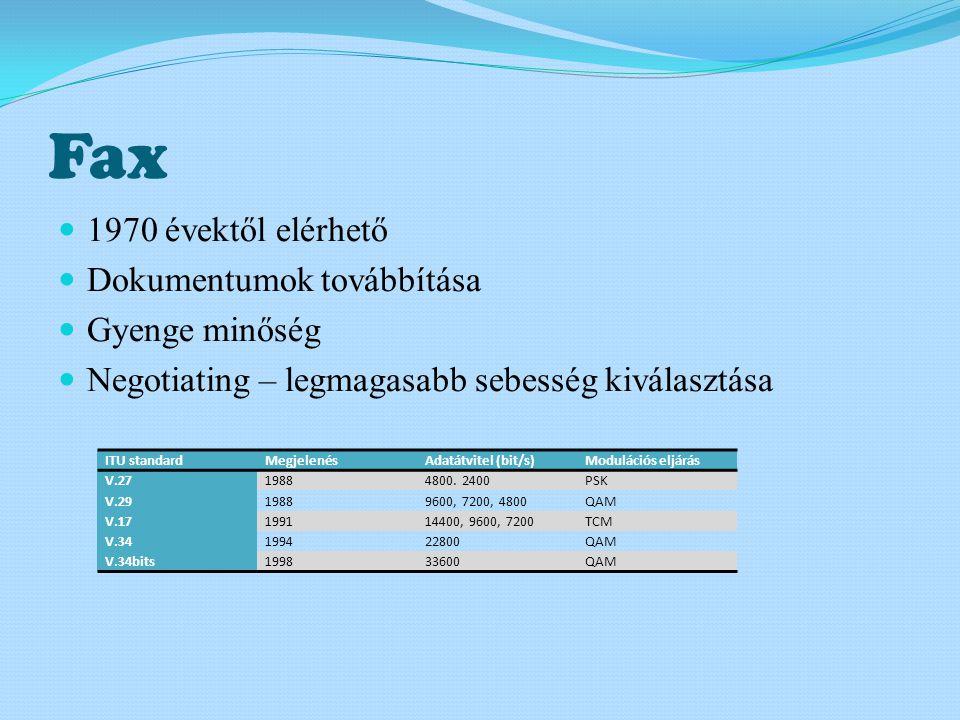 Fax  1970 évektől elérhető  Dokumentumok továbbítása  Gyenge minőség  Negotiating – legmagasabb sebesség kiválasztása ITU standardMegjelenésAdatátvitel (bit/s)Modulációs eljárás V.2719884800.