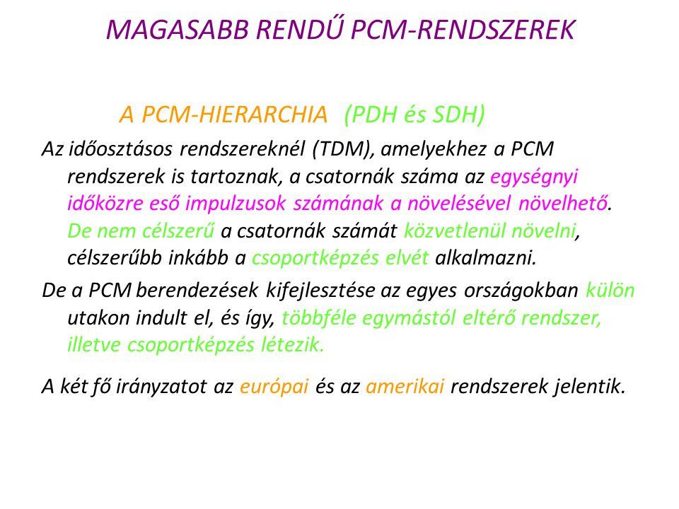 MAGASABB RENDŰ PCM-RENDSZEREK A PCM-HIERARCHIA (PDH és SDH) Az időosztásos rendszereknél (TDM), amelyekhez a PCM rendszerek is tartoznak, a csatornák
