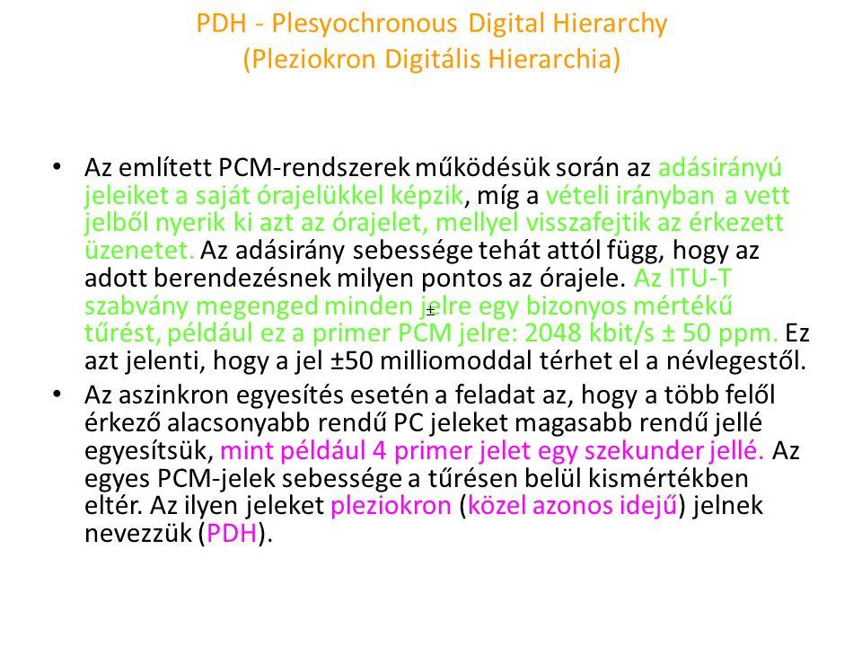PDH - Plesyochronous Digital Hierarchy (Pleziokron Digitális Hierarchia) • Az említett PCM-rendszerek működésük során az adásirányú jeleiket a saját ó