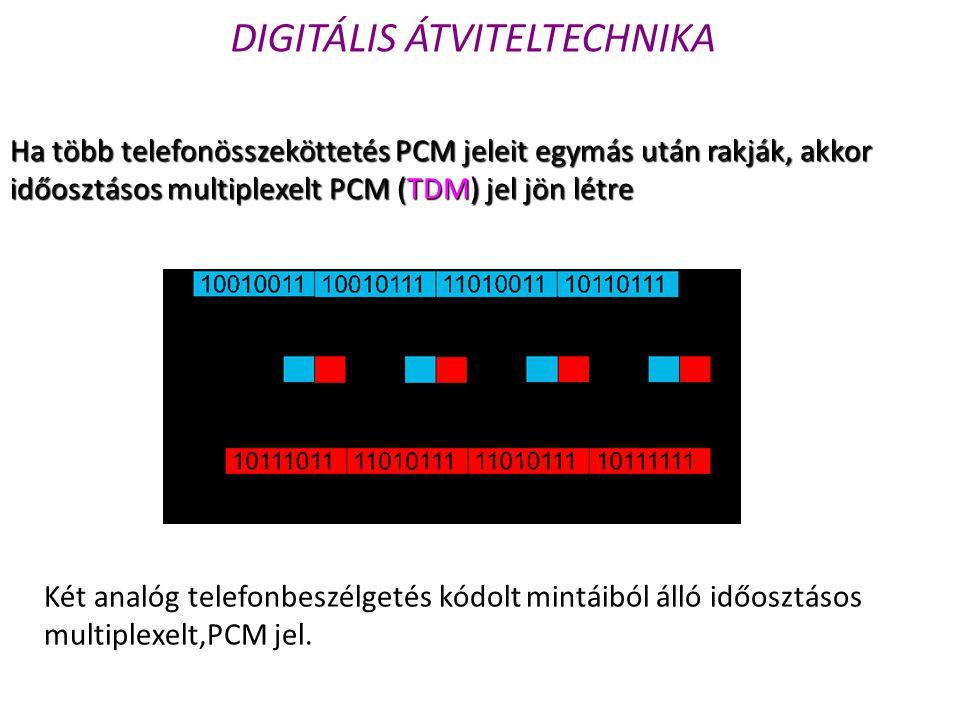 DIGITÁLIS ÁTVITELTECHNIKA Ha több telefonösszeköttetés PCM jeleit egymás után rakják, akkor időosztásos multiplexelt PCM (TDM) jel jön létre Két analó
