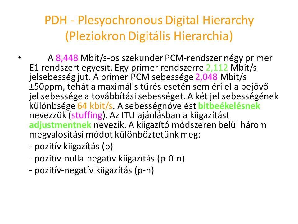 PDH - Plesyochronous Digital Hierarchy (Pleziokron Digitális Hierarchia) • A 8,448 Mbit/s-os szekunder PCM-rendszer négy primer E1 rendszert egyesít.