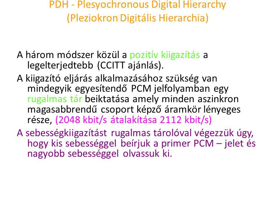 PDH - Plesyochronous Digital Hierarchy (Pleziokron Digitális Hierarchia) A három módszer közül a pozitív kiigazítás a legelterjedtebb (CCITT ajánlás).