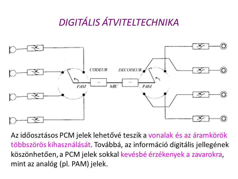 DIGITÁLIS ÁTVITELTECHNIKA Az időosztásos PCM jelek lehetővé teszik a vonalak és az áramkörök többszörös kihasználását. Továbbá, az információ digitáli