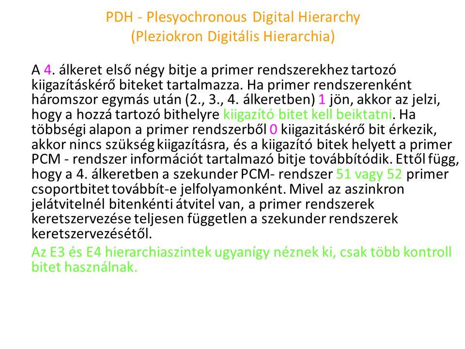 PDH - Plesyochronous Digital Hierarchy (Pleziokron Digitális Hierarchia) A 4. álkeret első négy bitje a primer rendszerekhez tartozó kiigazításkérő bi