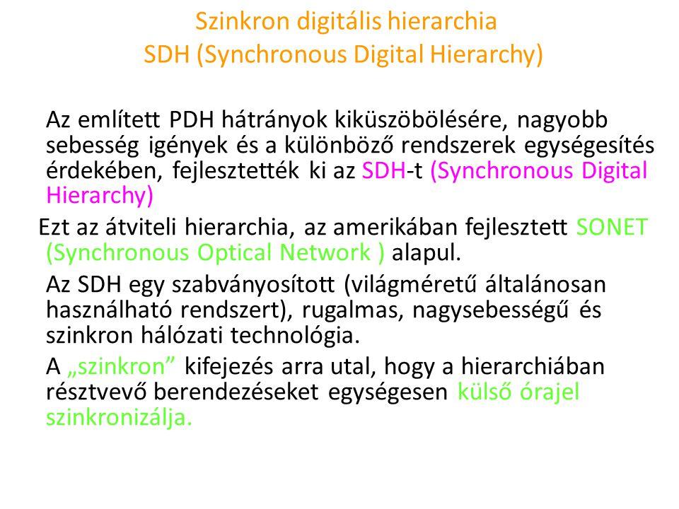 Szinkron digitális hierarchia SDH (Synchronous Digital Hierarchy) Az említett PDH hátrányok kiküszöbölésére, nagyobb sebesség igények és a különböző r