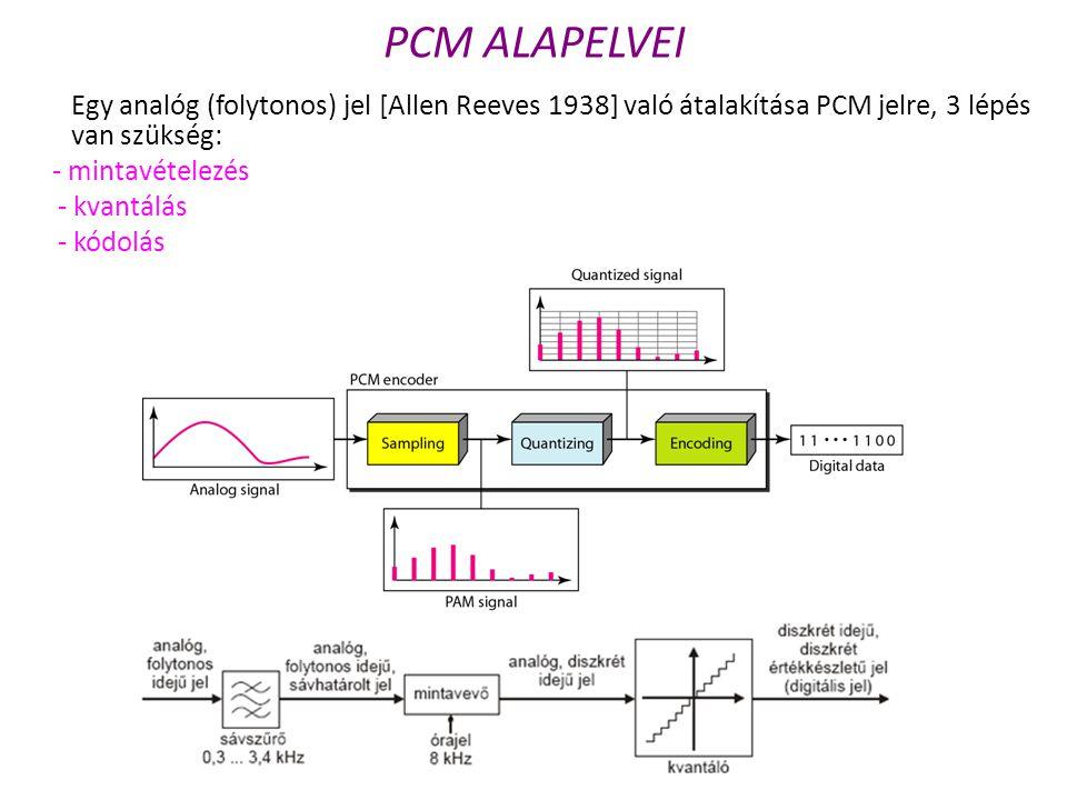 PCM ALAPELVEI Egy analóg (folytonos) jel [Allen Reeves 1938] való átalakítása PCM jelre, 3 lépés van szükség: - mintavételezés - kvantálás - kódolás