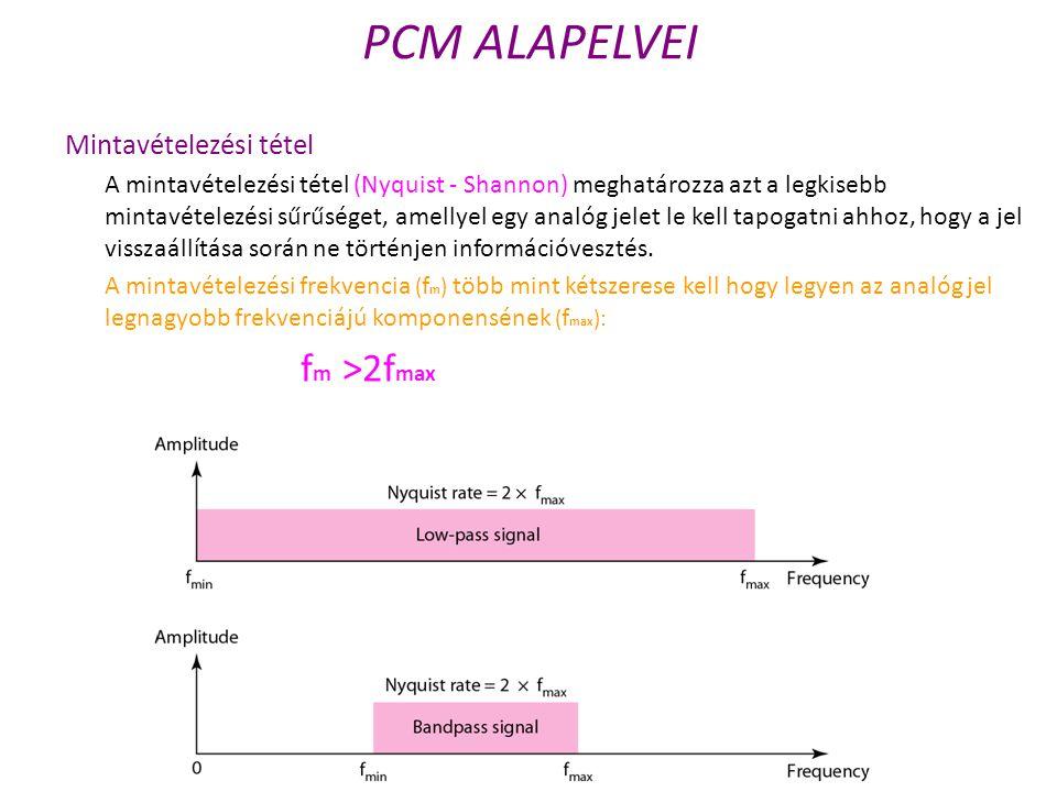 PCM ALAPELVEI Mintavételezési tétel A mintavételezési tétel (Nyquist - Shannon) meghatározza azt a legkisebb mintavételezési sűrűséget, amellyel egy a